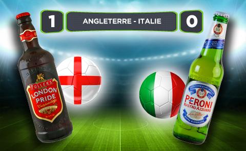 Rencontre italie angleterre