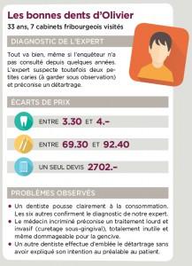 013-002-fiche-olivier - copie